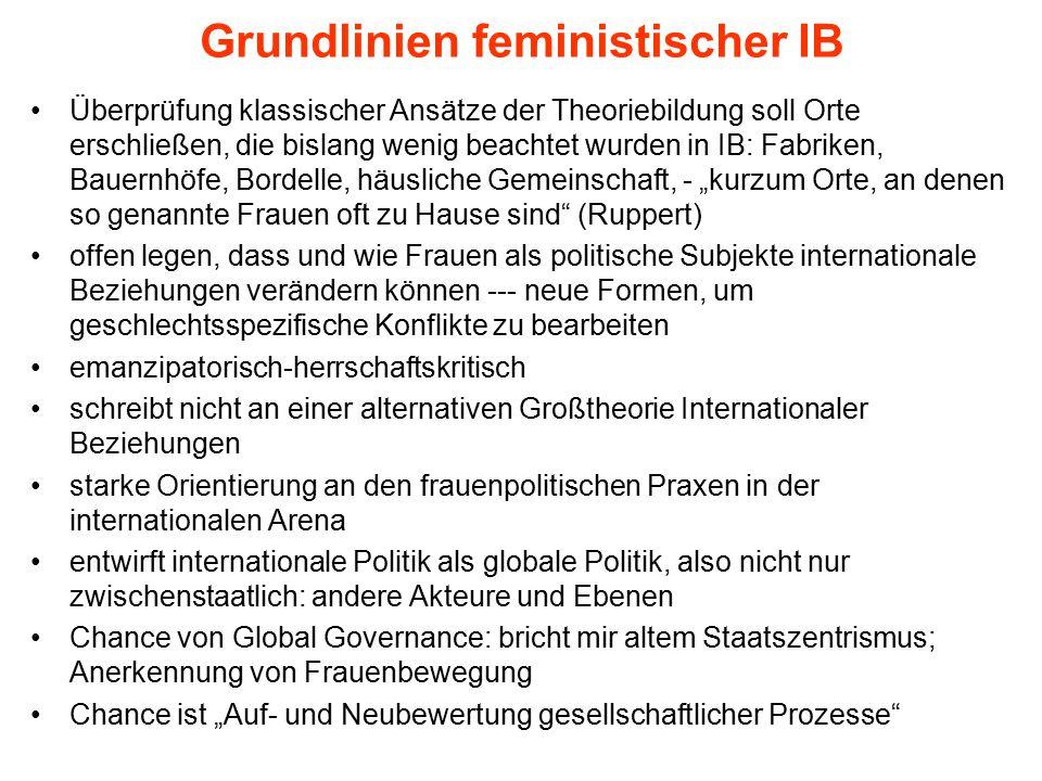 Grundlinien feministischer IB