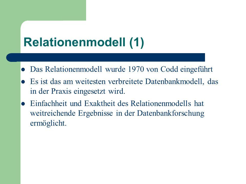 Relationenmodell (1) Das Relationenmodell wurde 1970 von Codd eingeführt.