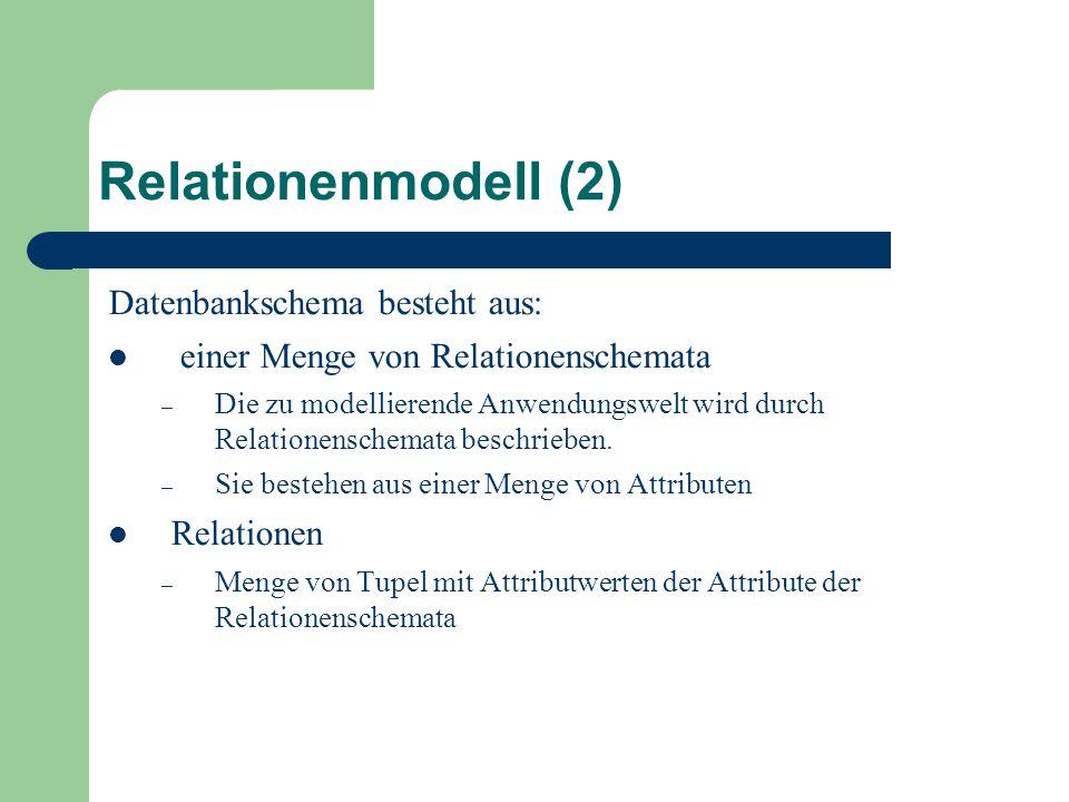 Relationenmodell (2) Datenbankschema besteht aus: