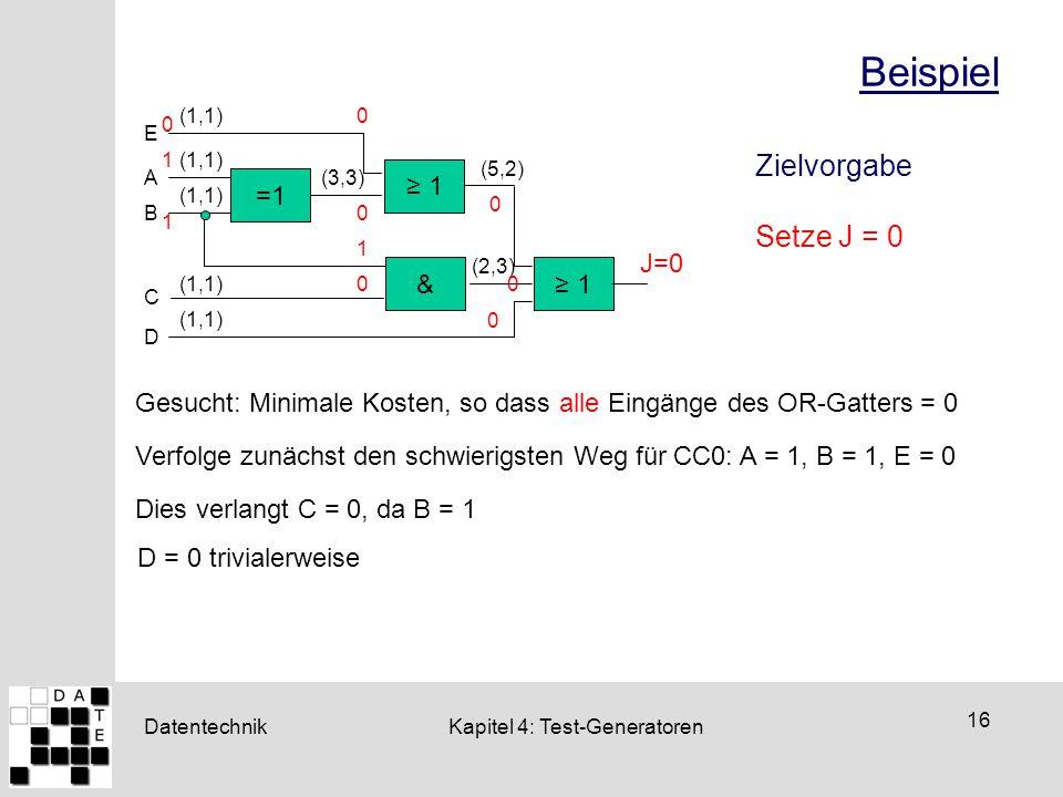 Beispiel Zielvorgabe Setze J = 0 ≥ 1 =1 J=0 & ≥ 1