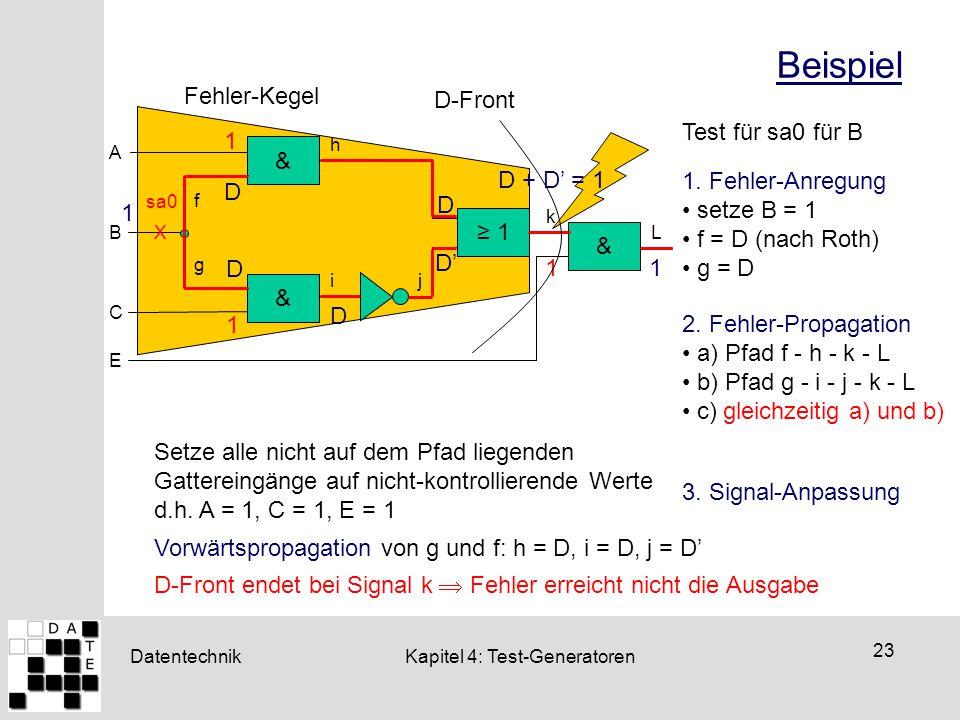 Beispiel Fehler-Kegel D-Front Test für sa0 für B 1 & ≥ 1 D + D' = 1