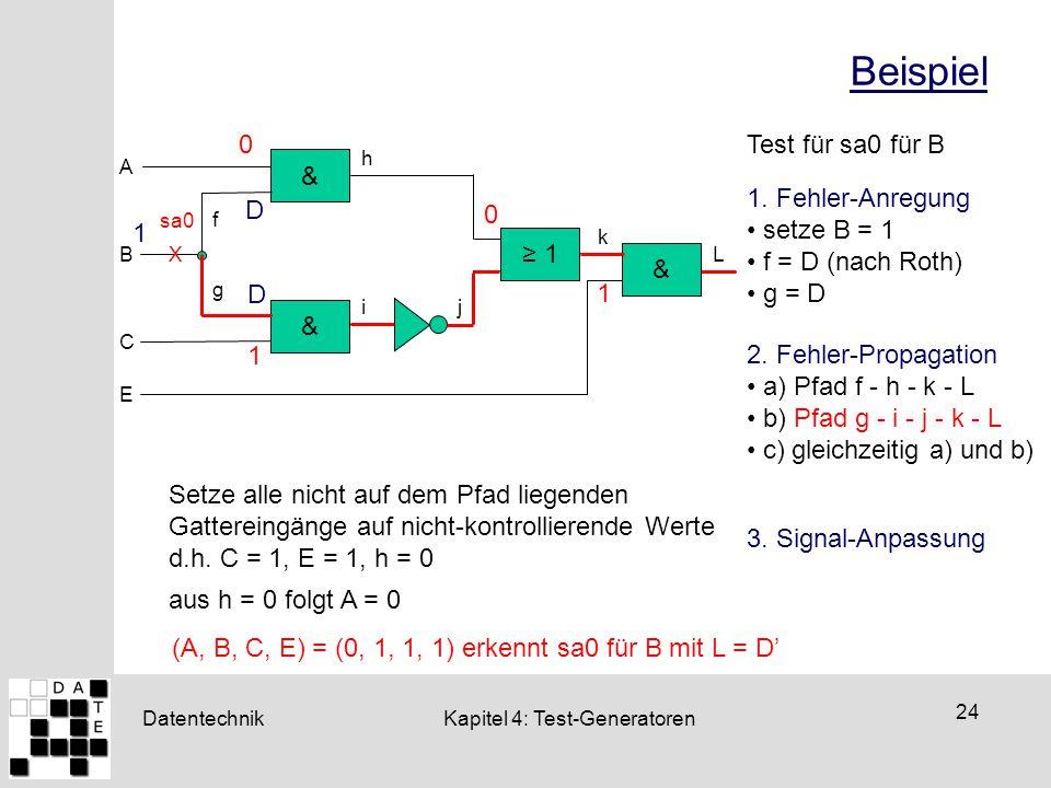 Beispiel Test für sa0 für B & 1. Fehler-Anregung D setze B = 1