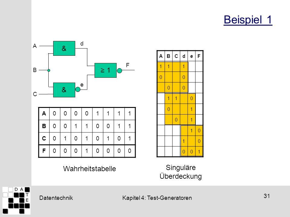 Beispiel 1 & ≥ 1 & Singuläre Wahrheitstabelle Überdeckung d A F B e C