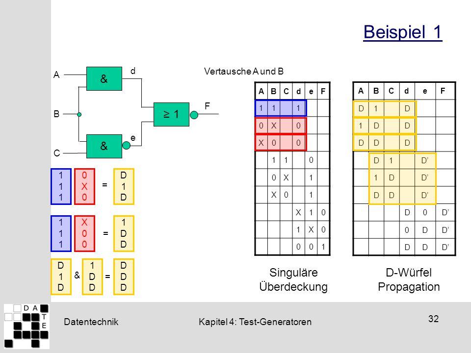 Beispiel 1 & ≥ 1 & Singuläre Überdeckung D-Würfel Propagation d