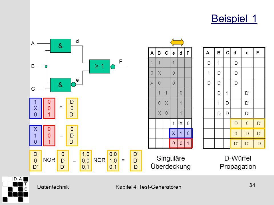 Beispiel 1 & ≥ 1 & Singuläre Überdeckung D-Würfel Propagation d A F B