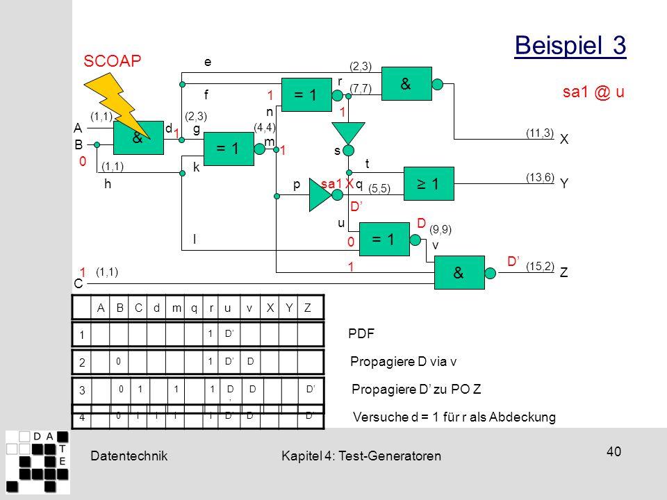 Beispiel 3 SCOAP & = 1 sa1 @ u & = 1 ≥ 1 = 1 & e r f 1 n 1 A d g 1 B m
