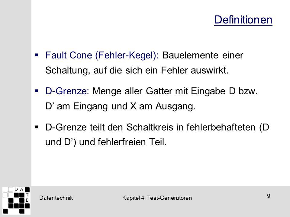 Definitionen Fault Cone (Fehler-Kegel): Bauelemente einer Schaltung, auf die sich ein Fehler auswirkt.