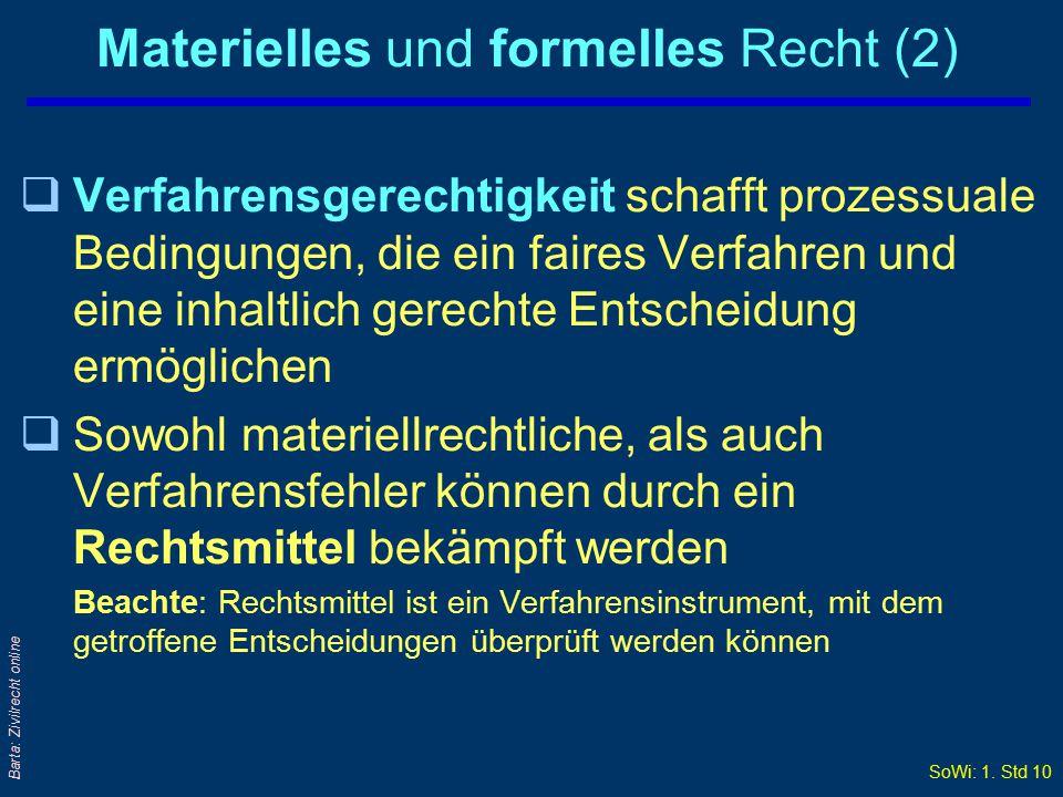 Materielles und formelles Recht (2)