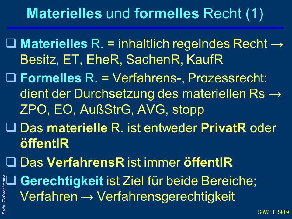 Materielles und formelles Recht (1)