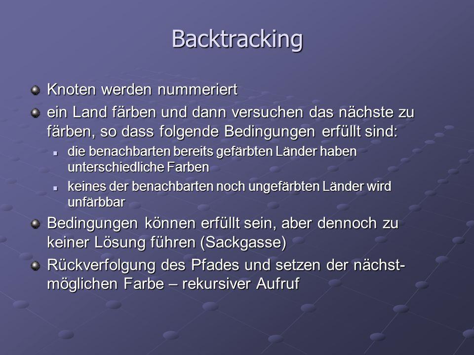 Backtracking Knoten werden nummeriert