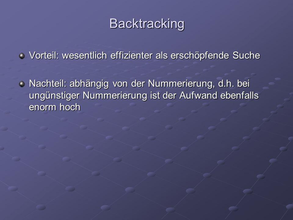Backtracking Vorteil: wesentlich effizienter als erschöpfende Suche