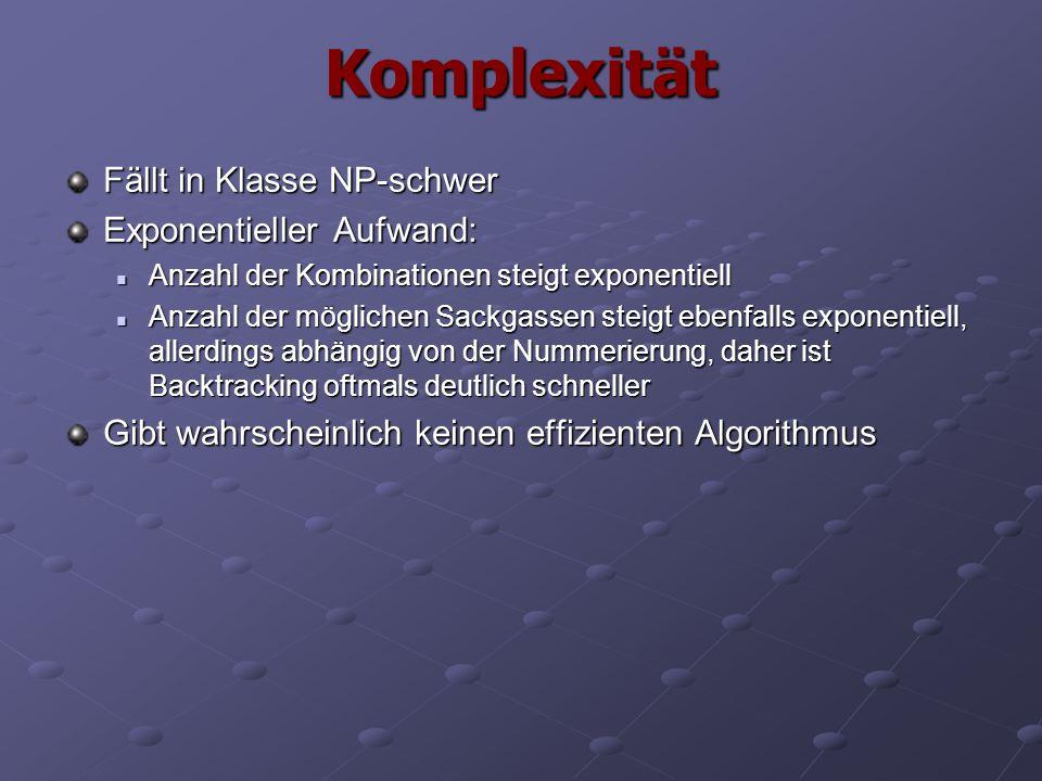 Komplexität Fällt in Klasse NP-schwer Exponentieller Aufwand: