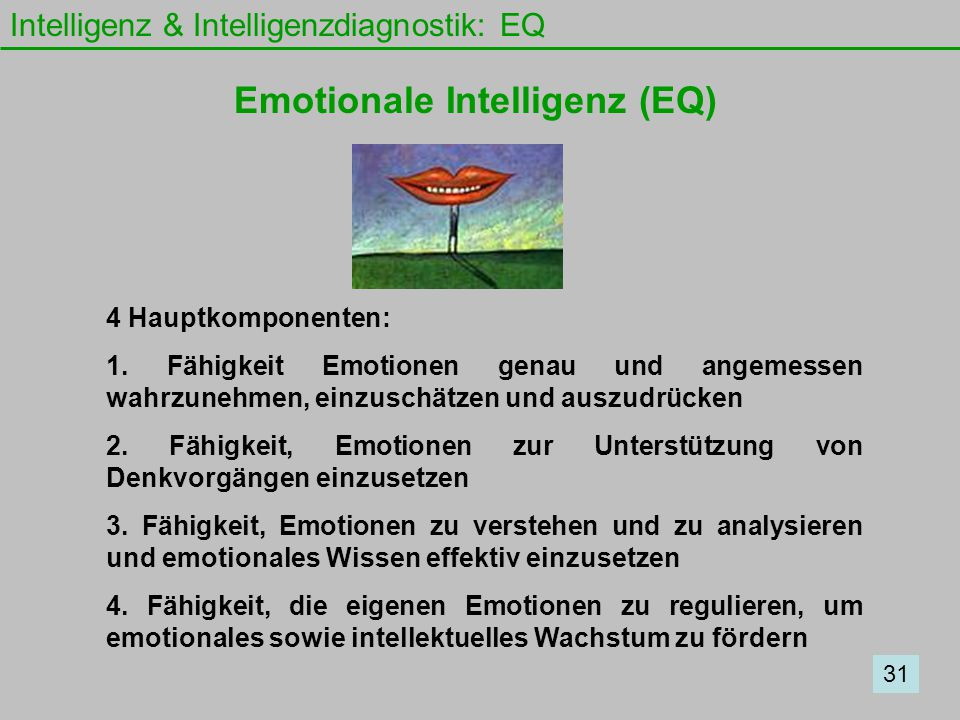 Emotionale Intelligenz (EQ)