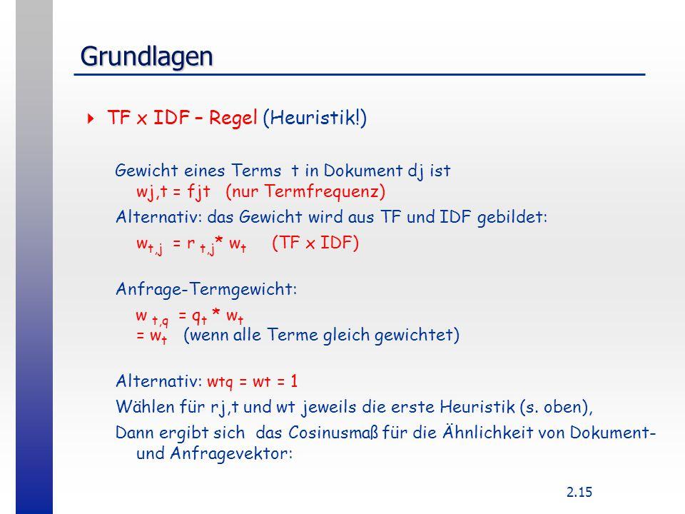 Grundlagen TF x IDF – Regel (Heuristik!)