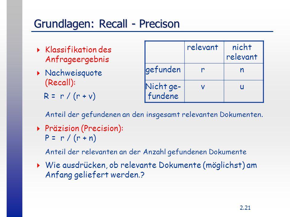 Grundlagen: Recall - Precison