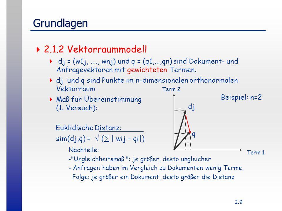 Grundlagen 2.1.2 Vektorraummodell