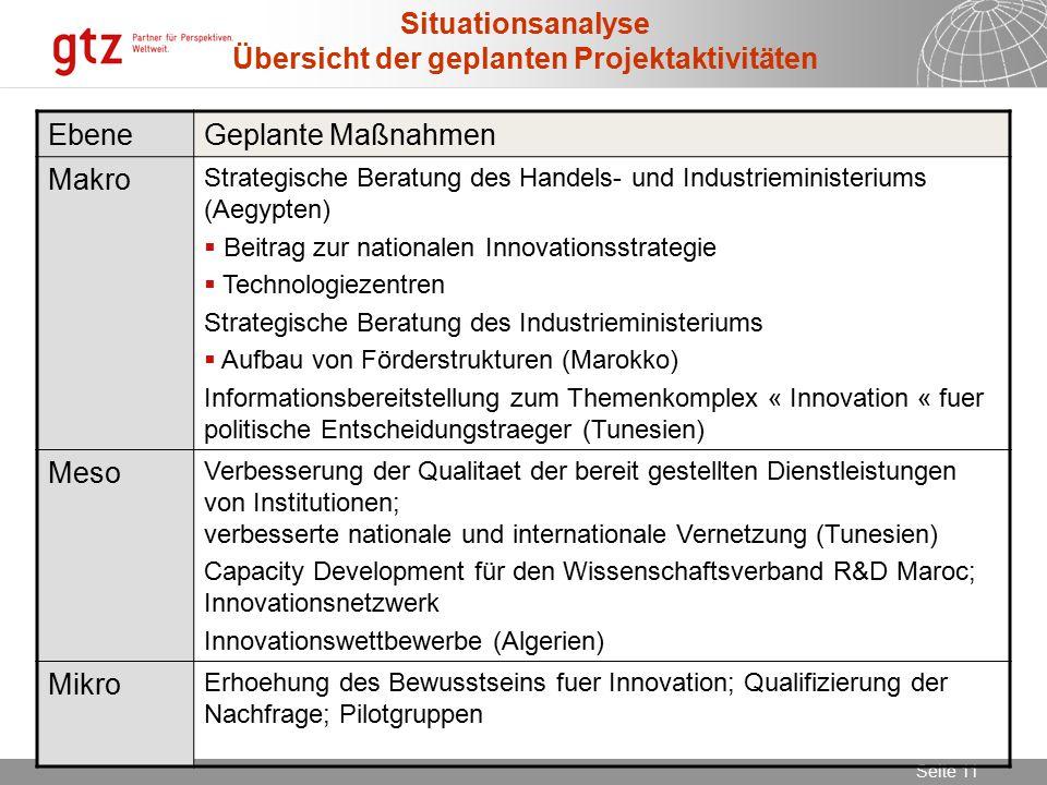 Situationsanalyse Übersicht der geplanten Projektaktivitäten