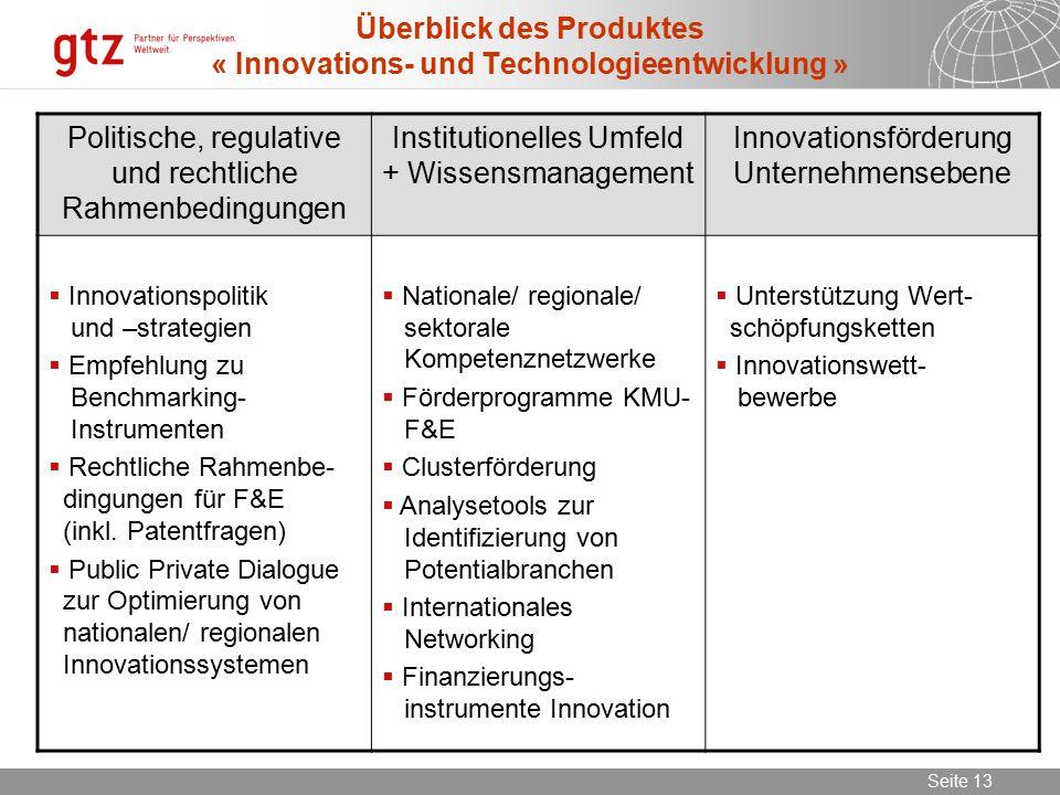 Überblick des Produktes « Innovations- und Technologieentwicklung »