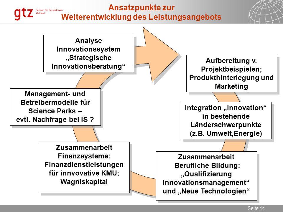 Ansatzpunkte zur Weiterentwicklung des Leistungsangebots