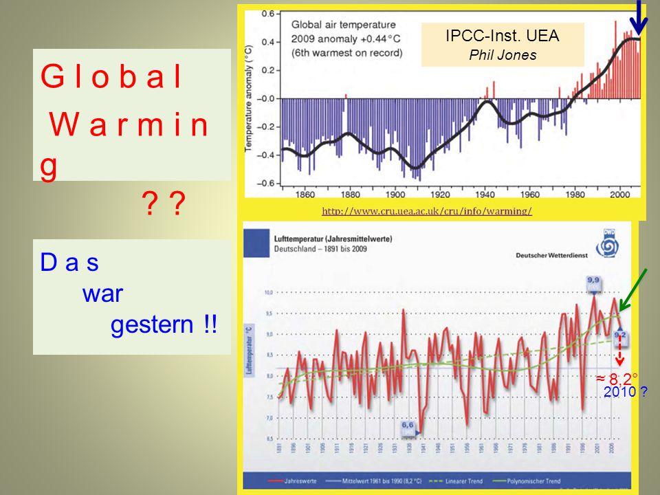 G l o b a l W a r m i n g D a s war gestern !! IPCC-Inst. UEA