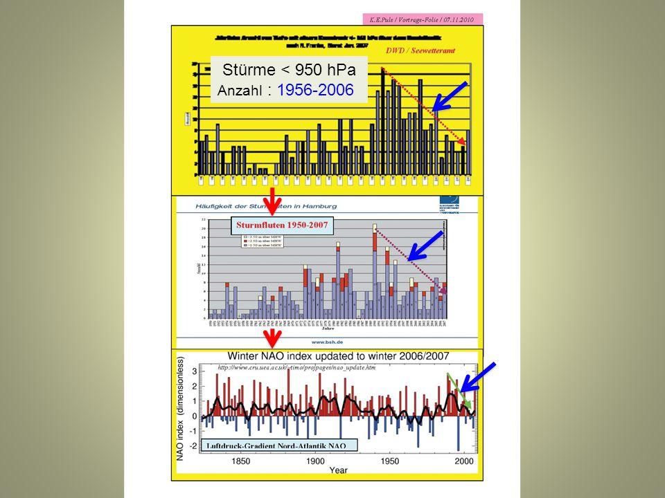 Stürme < 950 hPa Anzahl : 1956-2006