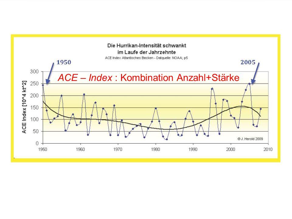 ACE – Index : Kombination Anzahl+Stärke