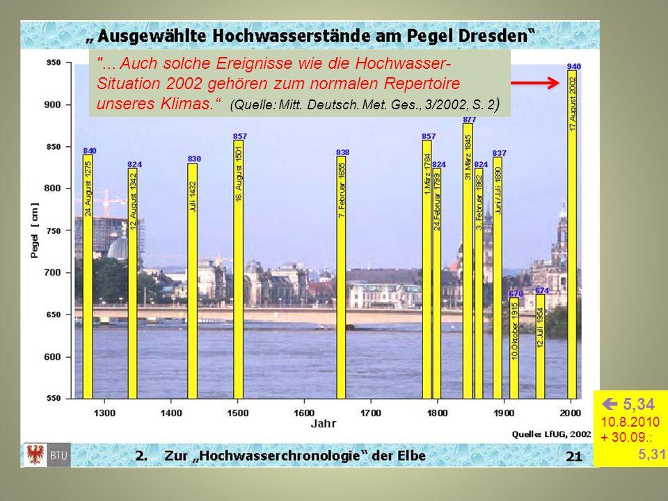 ... Auch solche Ereignisse wie die Hochwasser-Situation 2002 gehören zum normalen Repertoire unseres Klimas. (Quelle: Mitt. Deutsch. Met. Ges., 3/2002, S. 2)