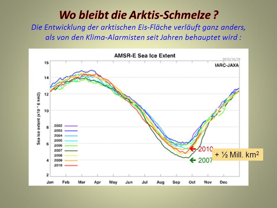 Wo bleibt die Arktis-Schmelze