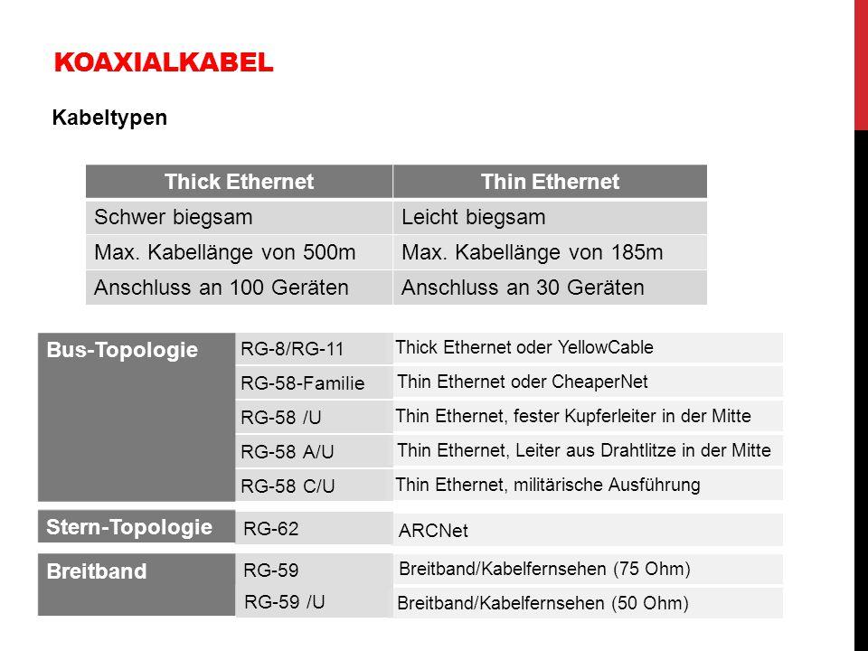 Koaxialkabel Kabeltypen Thick Ethernet Thin Ethernet Schwer biegsam
