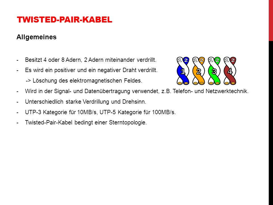 Twisted-Pair-Kabel Allgemeines