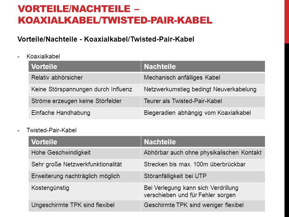 Niedlich Kabeltypen Und Größen Galerie - Elektrische Schaltplan ...