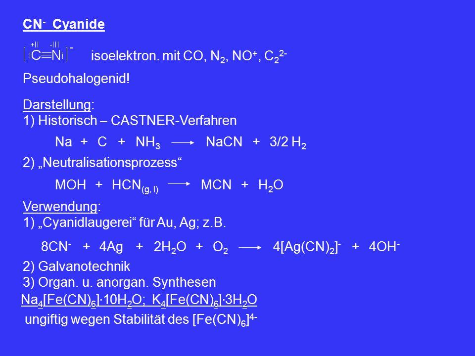 CN- Cyanide isoelektron. mit CO, N2, NO+, C22- Pseudohalogenid! Darstellung: 1) Historisch – CASTNER-Verfahren.
