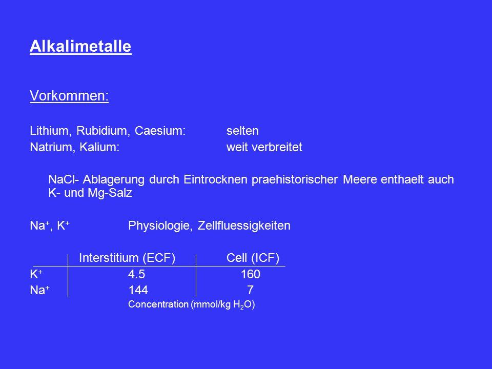 Alkalimetalle Vorkommen: Lithium, Rubidium, Caesium: selten