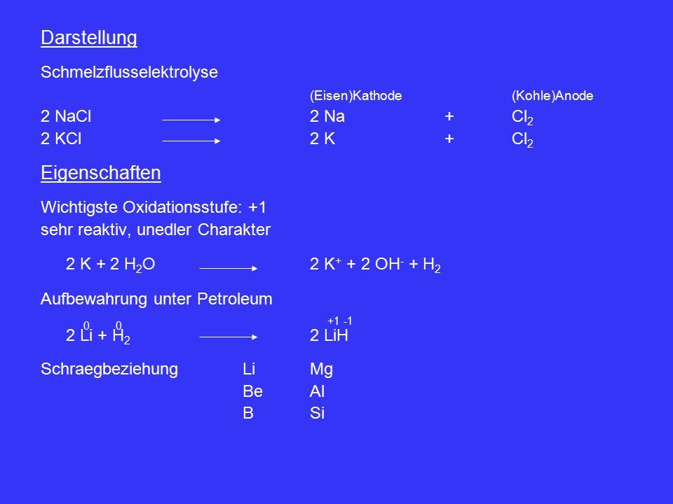 Darstellung Eigenschaften Schmelzflusselektrolyse