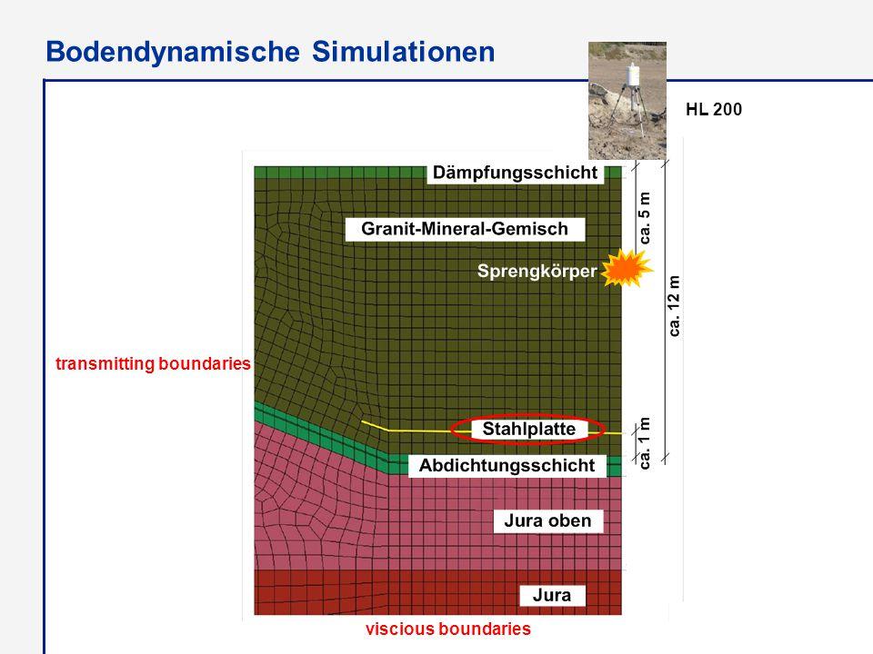 Bodendynamische Simulationen