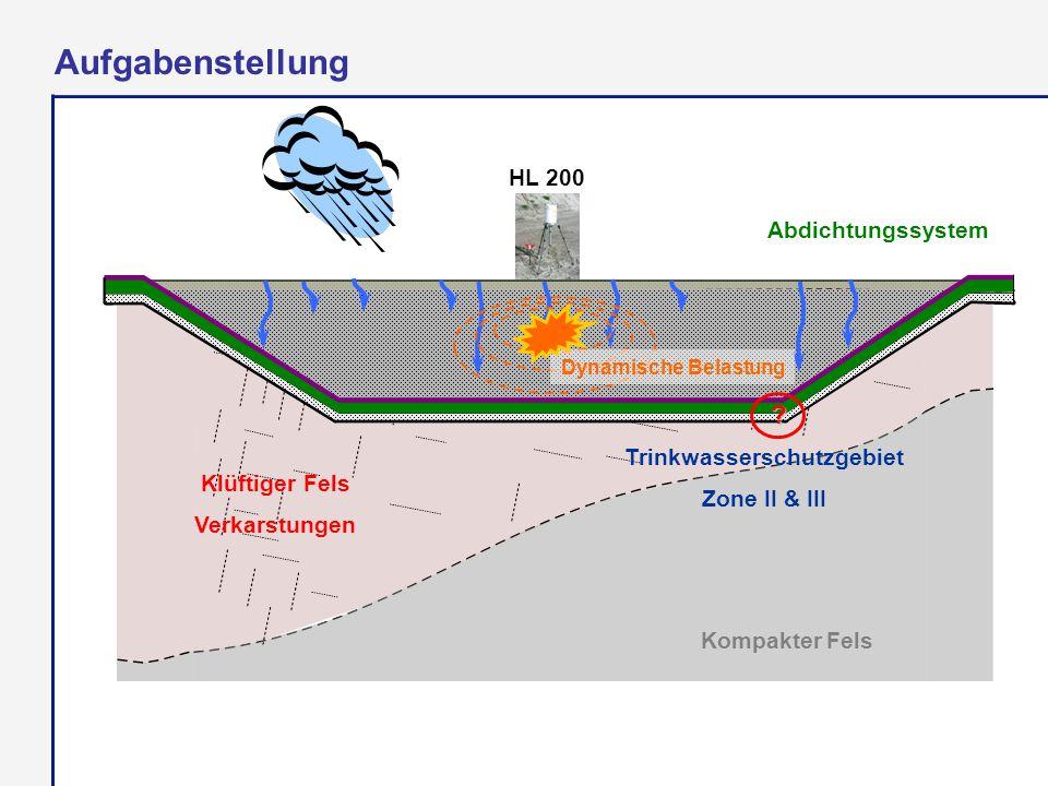 Trinkwasserschutzgebiet