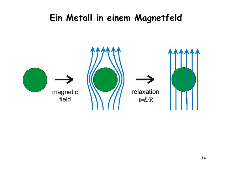 Ein Metall in einem Magnetfeld