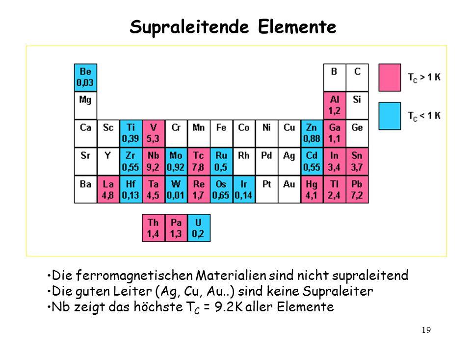 Supraleitende Elemente