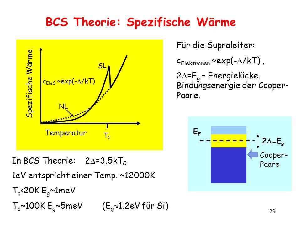 BCS Theorie: Spezifische Wärme