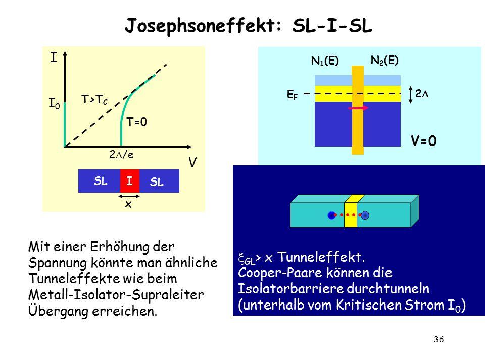 Josephsoneffekt: SL-I-SL