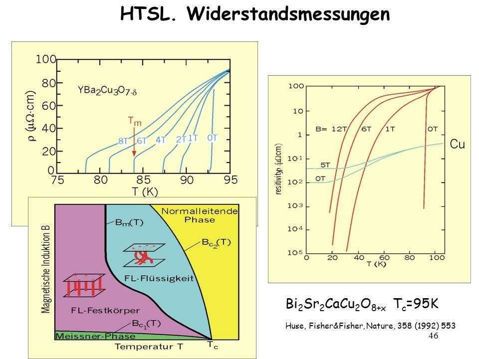HTSL. Widerstandsmessungen