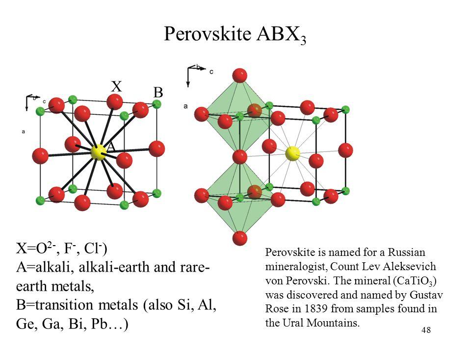 Perovskite ABX3 X B A X=O2-, F-, Cl-)