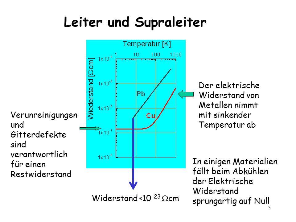Leiter und Supraleiter