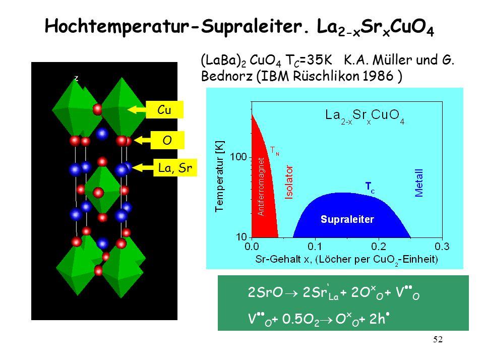 Hochtemperatur-Supraleiter. La2-xSrxCuO4
