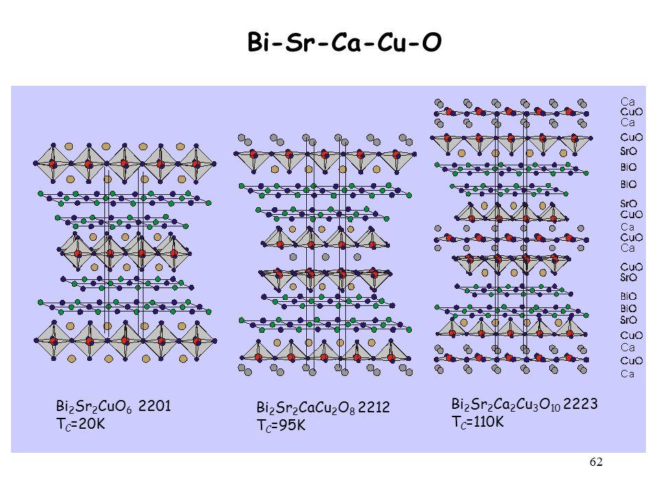 Bi-Sr-Ca-Cu-O Bi2Sr2CuO6 2201 Bi2Sr2Ca2Cu3O10 2223
