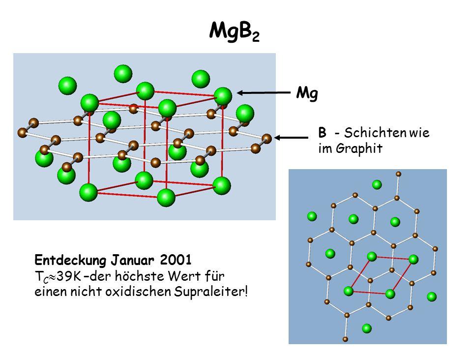 MgB2 Mg B - Schichten wie im Graphit Entdeckung Januar 2001