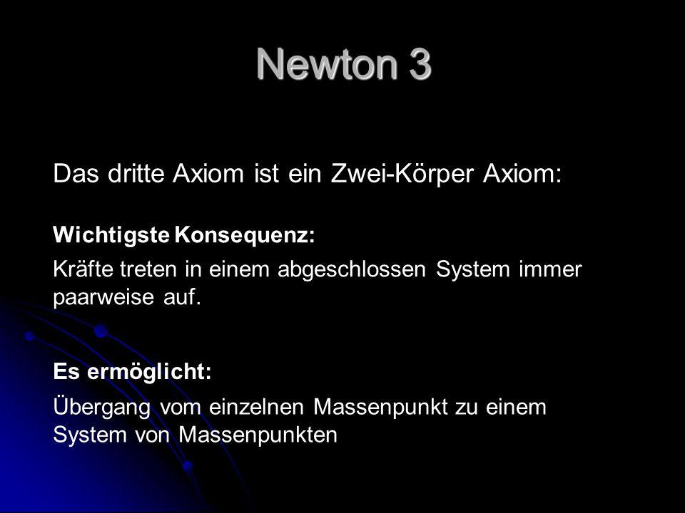 Newton 3 Das dritte Axiom ist ein Zwei-Körper Axiom: