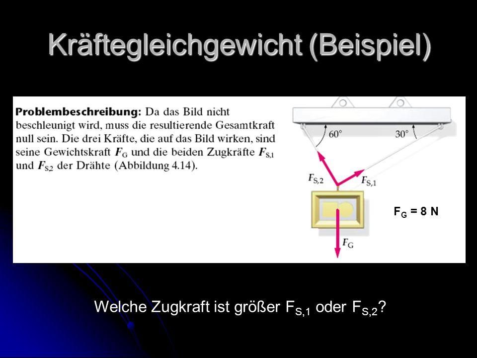 Kräftegleichgewicht (Beispiel)