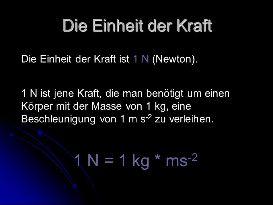 Die Einheit der Kraft 1 N = 1 kg * ms-2