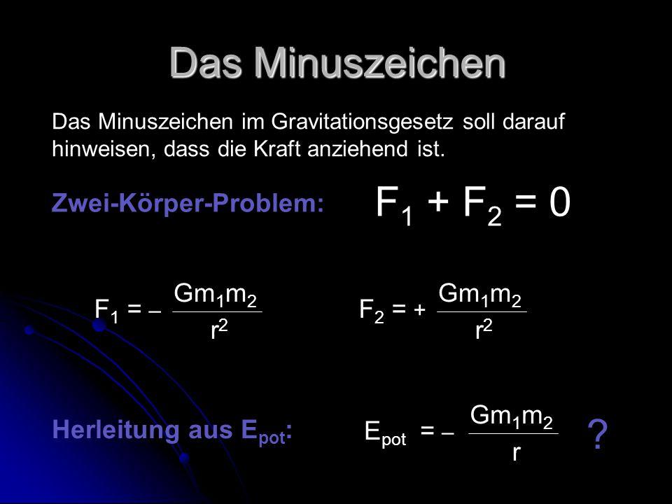 Das Minuszeichen F1 + F2 = 0 Zwei-Körper-Problem: F1 = – Gm1m2 r2